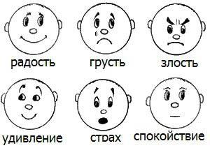 shema_emocii